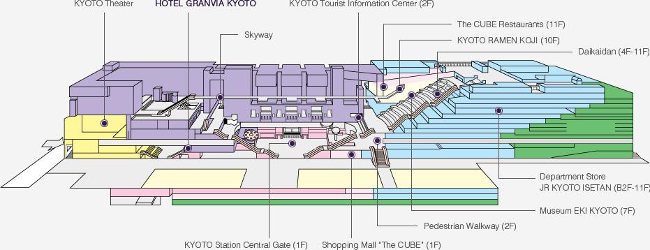 KYOTO STATION BUILDING   HOTEL GRANVIA KYOTO