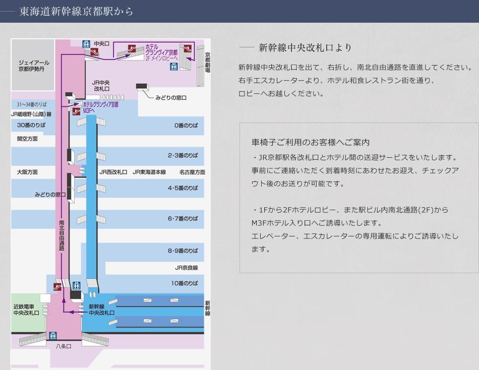 東海道新幹線京都駅から