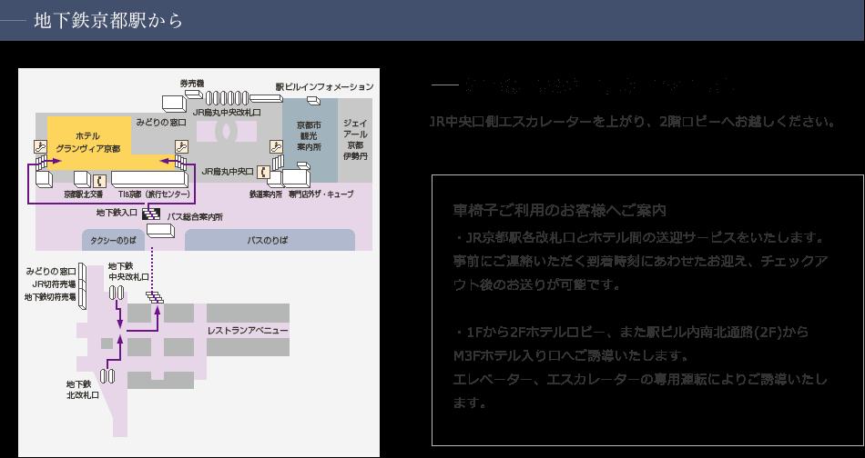 地下鉄京都駅から